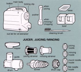 Parts of the Oscar Juicer