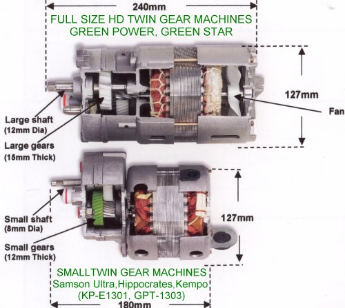 Twin Gear Motor Comparison Image
